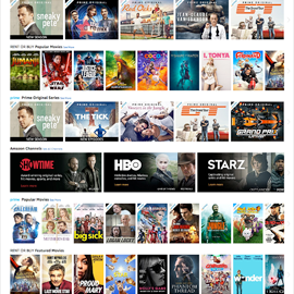 Watch Amazon Prime Video Abroad